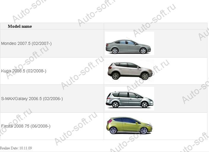 Каталог запчастей microcat ford europe